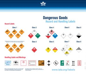 IATA DG Hazard and Handling Label Poster: 2010 [poster]-0