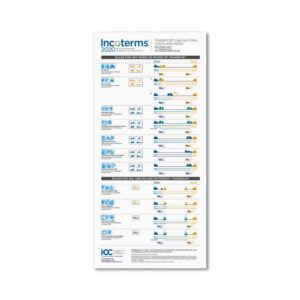 ICC Incoterms 2020 Wandaffices Nederlands